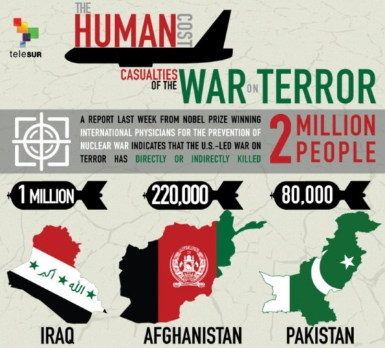 Casualties War On Terror — berdikari online
