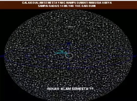 Inilah kira-kira gambaran alam semesta yang dapat diamati oleh manusia saat ini. Galaksi Bimasakti tempat kita menetap, berada dalam kelompok Virgo super cluster. Manusia yang berada dibumi ini merupakan sesuatu yang tidak berarti jika dibandingkan dengan alam semesta. Apakah yang dibanggakan manusia hingga ia menjadi sombong dan enggan tunduk kepada Allah yang menjadikan alam semesta ini ?? Hanya orang bodohlah yang tidak mau tunduk pada Allah pemilik dan pencipta alam semesta ini.