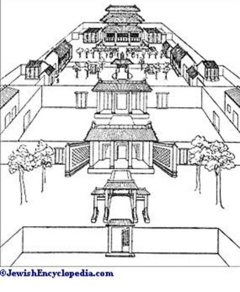 Gambaran sinagoga di Kaifeng. (wikipedia)